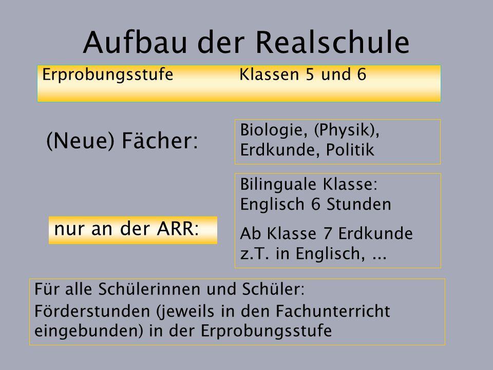 Aufbau der Realschule (Neue) Fächer: nur an der ARR: