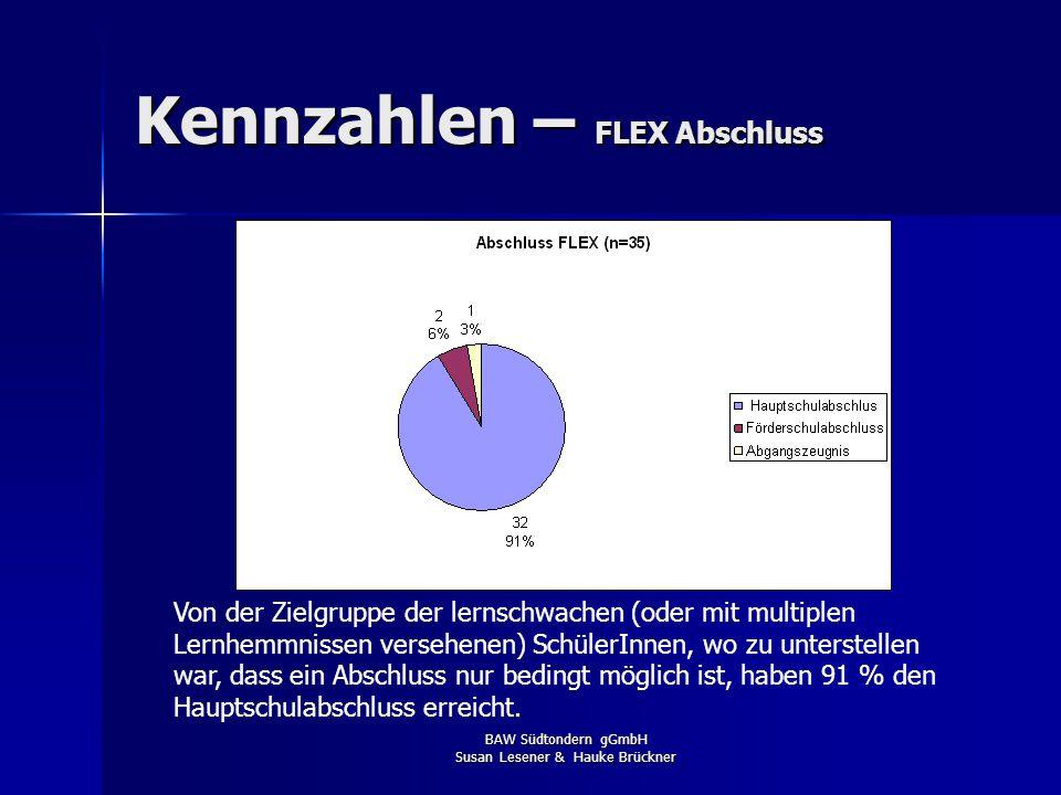 Kennzahlen – FLEX Abschluss