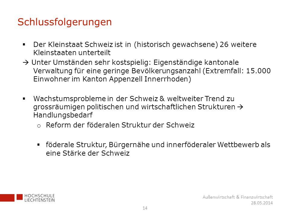 Schlussfolgerungen Der Kleinstaat Schweiz ist in (historisch gewachsene) 26 weitere Kleinstaaten unterteilt.