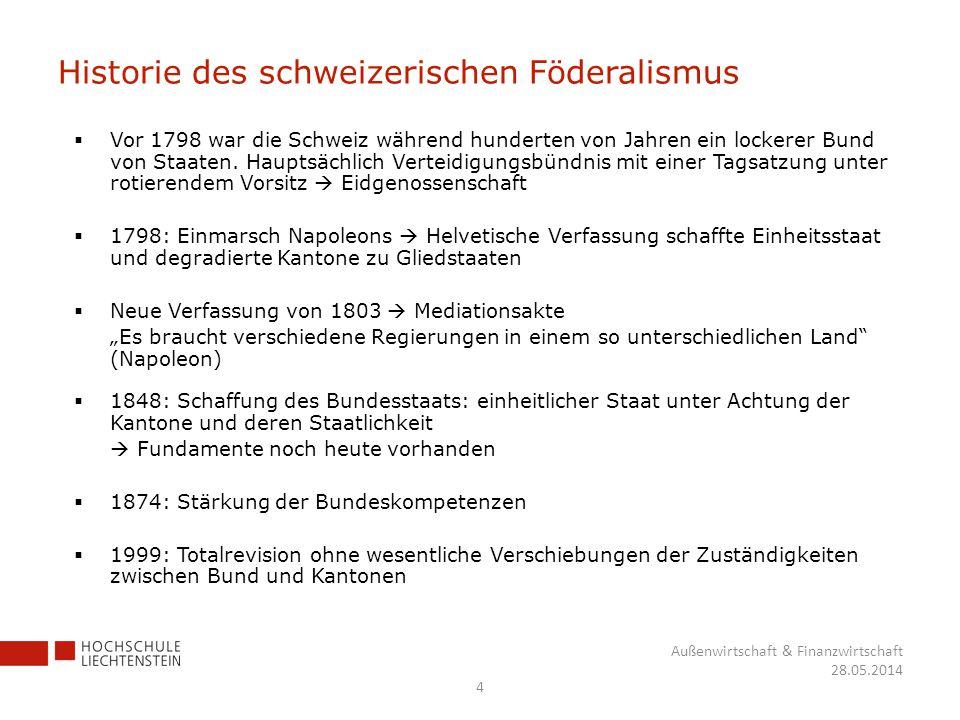 Historie des schweizerischen Föderalismus