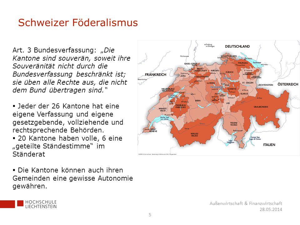 Schweizer Föderalismus