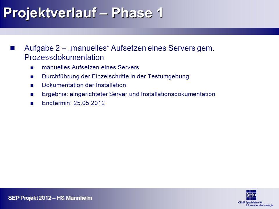 Projektverlauf – Phase 1