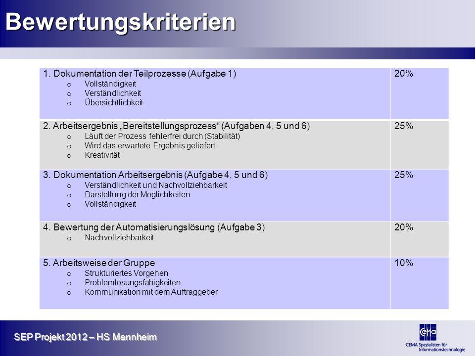 Bewertungskriterien 1. Dokumentation der Teilprozesse (Aufgabe 1) 20%