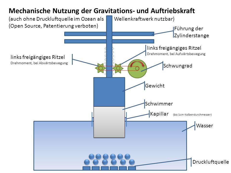 Mechanische Nutzung der Gravitations- und Auftriebskraft