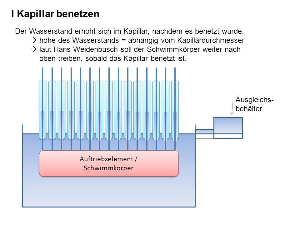 Auftriebselement / Schwimmkörper