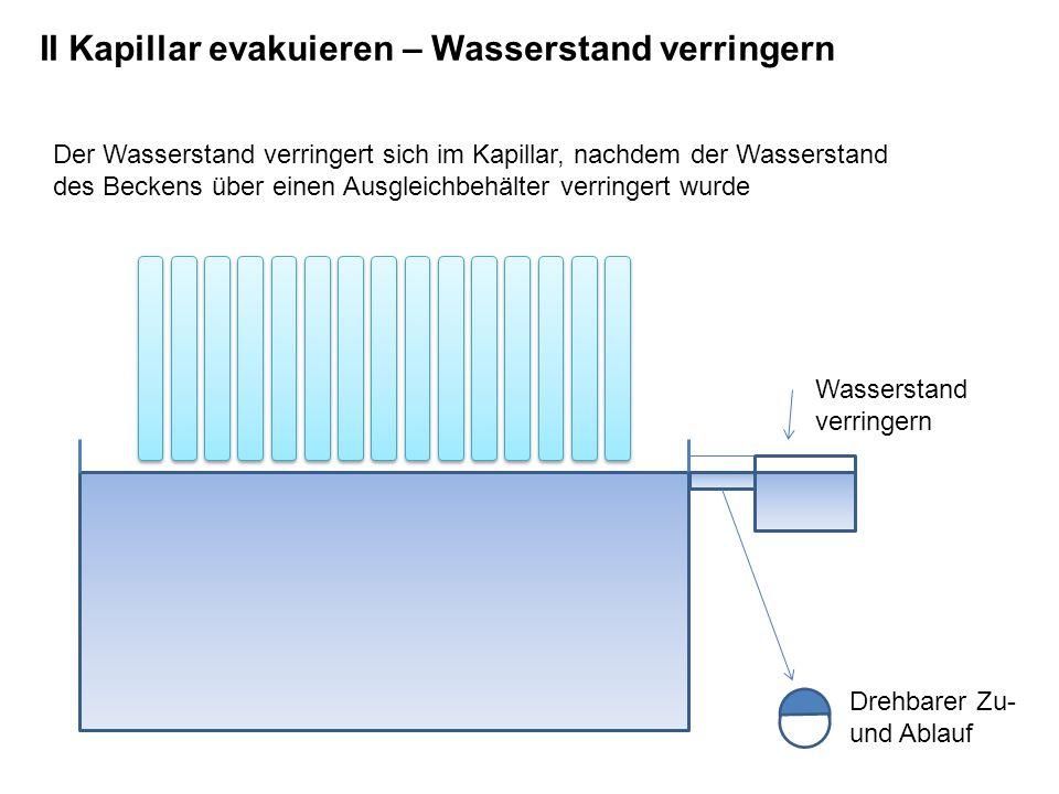 II Kapillar evakuieren – Wasserstand verringern