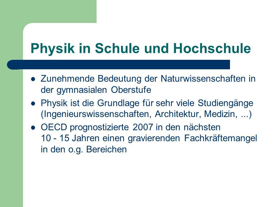 Physik in Schule und Hochschule