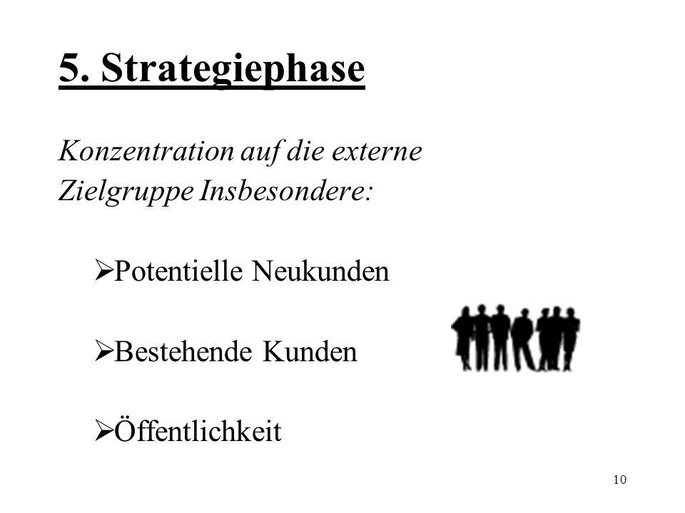 5. Strategiephase Konzentration auf die externe