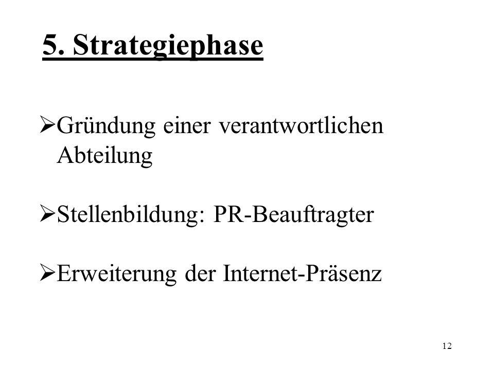 5. Strategiephase Gründung einer verantwortlichen Abteilung