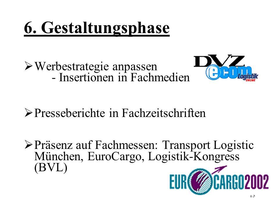 6. Gestaltungsphase Werbestrategie anpassen - Insertionen in Fachmedien. Presseberichte in Fachzeitschriften.