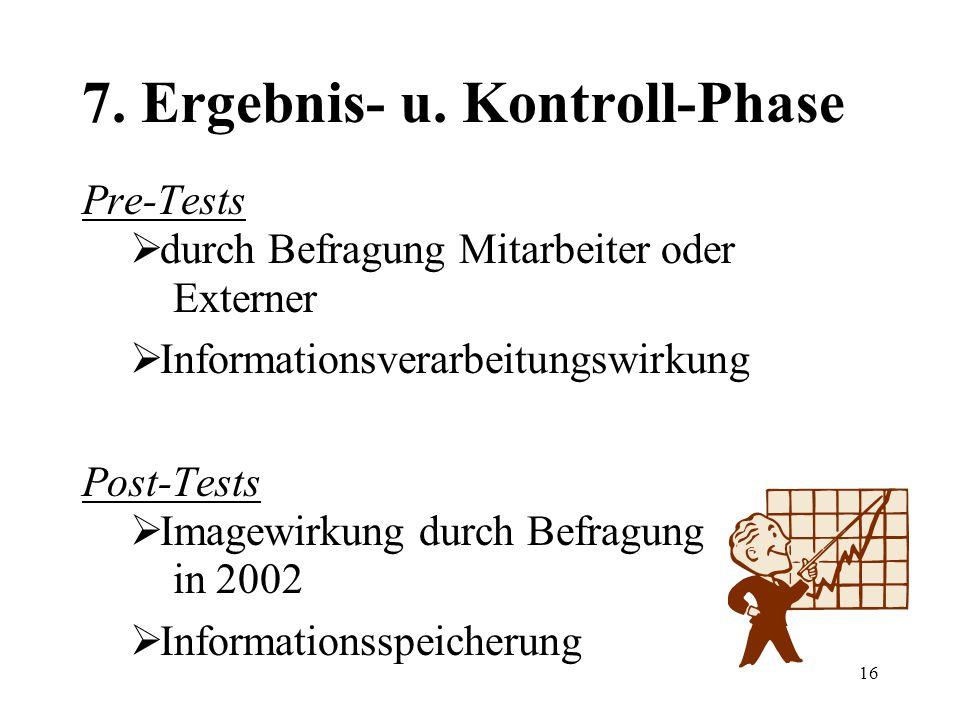 7. Ergebnis- u. Kontroll-Phase