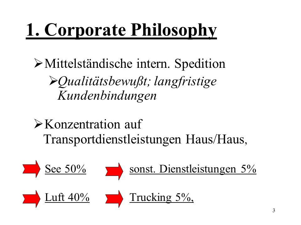 1. Corporate Philosophy Mittelständische intern. Spedition