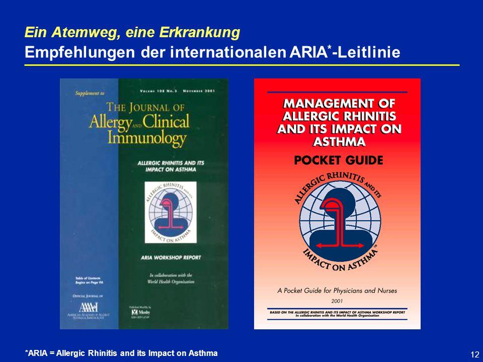 Ein Atemweg, eine Erkrankung Empfehlungen der internationalen ARIA
