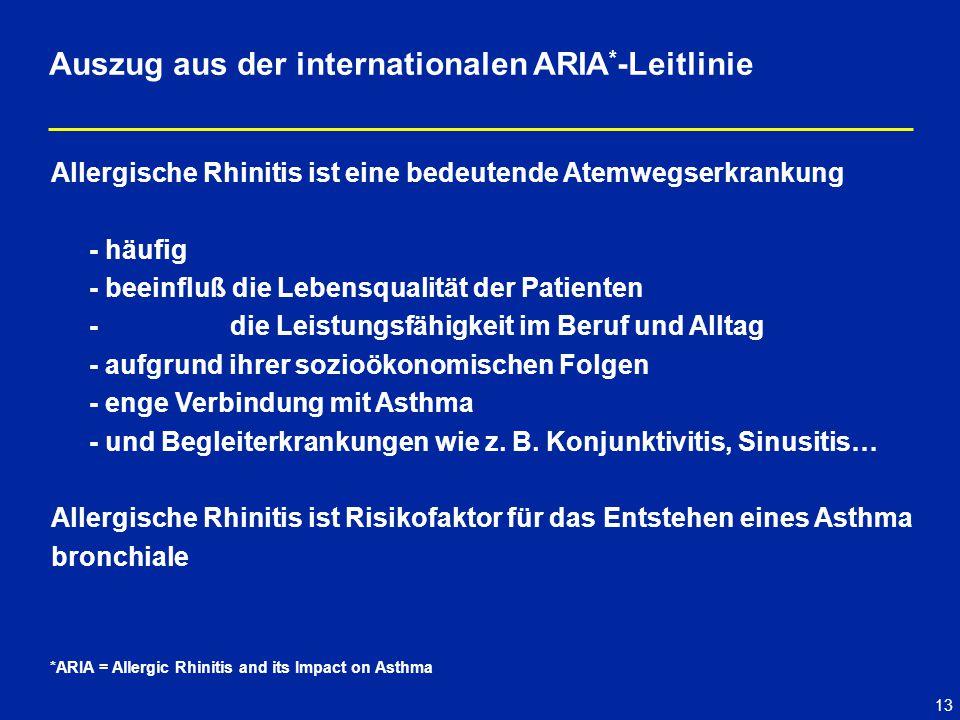 Auszug aus der internationalen ARIA*-Leitlinie