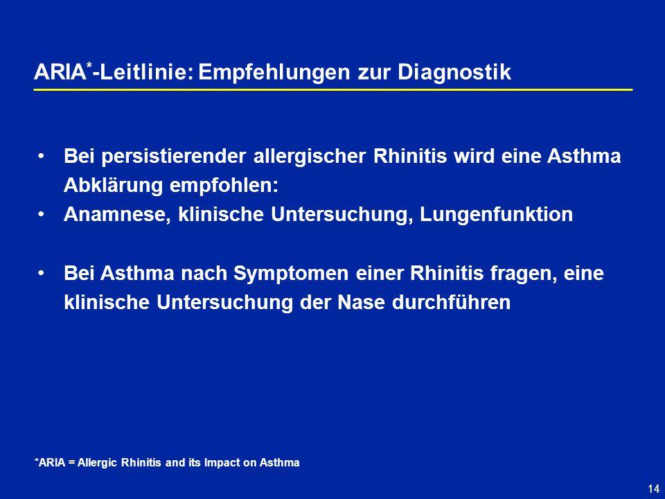 ARIA*-Leitlinie: Empfehlungen zur Diagnostik