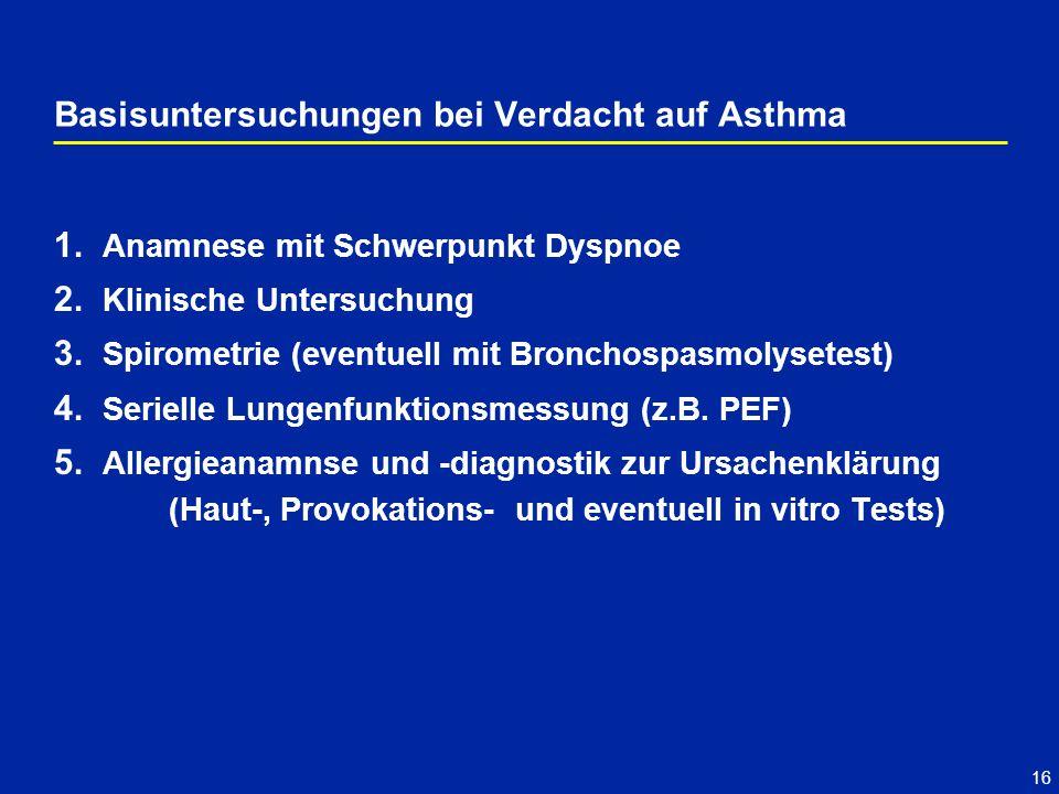 Basisuntersuchungen bei Verdacht auf Asthma
