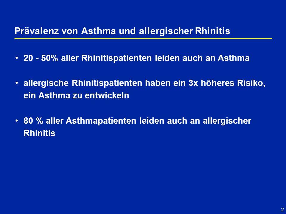 Prävalenz von Asthma und allergischer Rhinitis