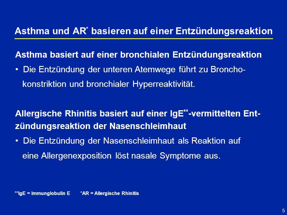 Asthma und AR* basieren auf einer Entzündungsreaktion