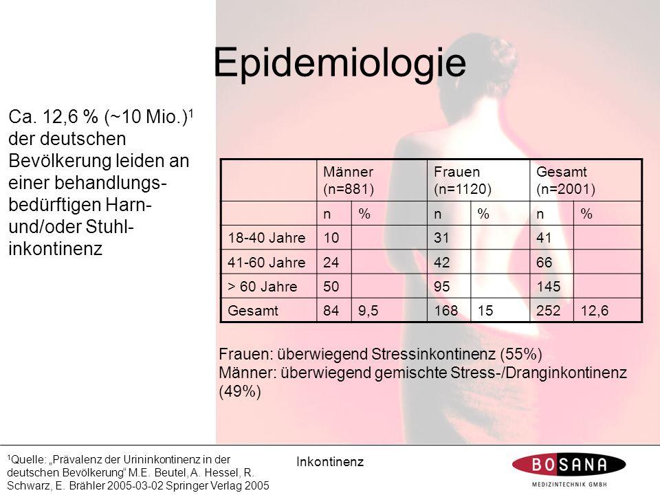 Epidemiologie Ca. 12,6 % (~10 Mio.)1 der deutschen Bevölkerung leiden an einer behandlungs-bedürftigen Harn- und/oder Stuhl-inkontinenz.