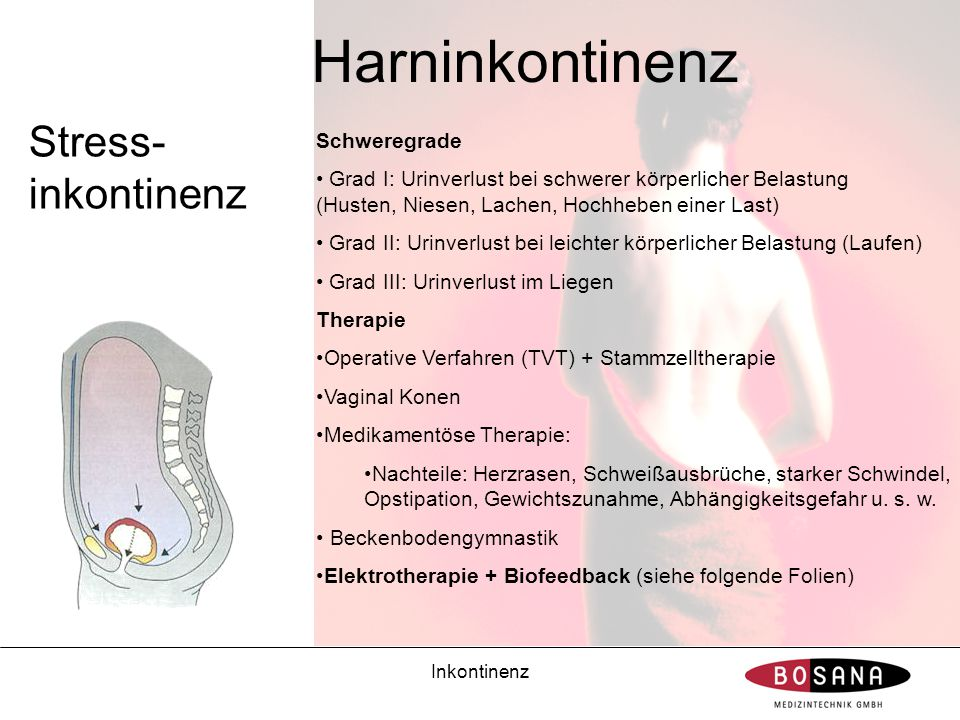 Harninkontinenz Stress-inkontinenz Schweregrade