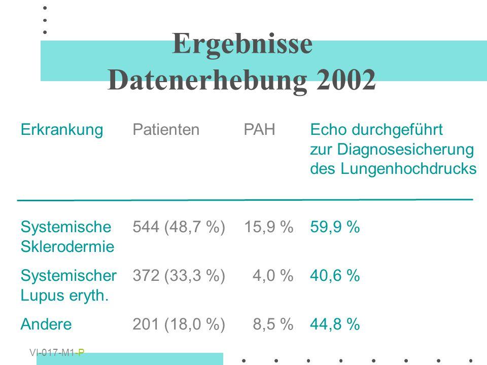 Ergebnisse Datenerhebung 2002