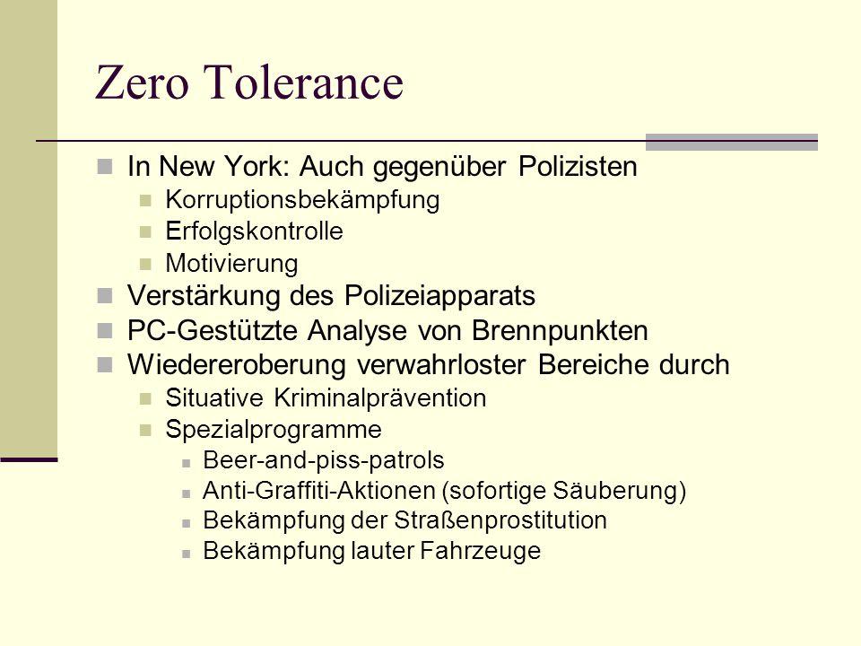 Zero Tolerance In New York: Auch gegenüber Polizisten