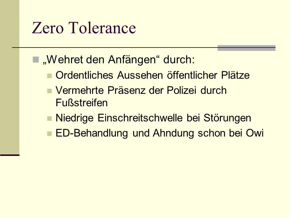 """Zero Tolerance """"Wehret den Anfängen durch:"""