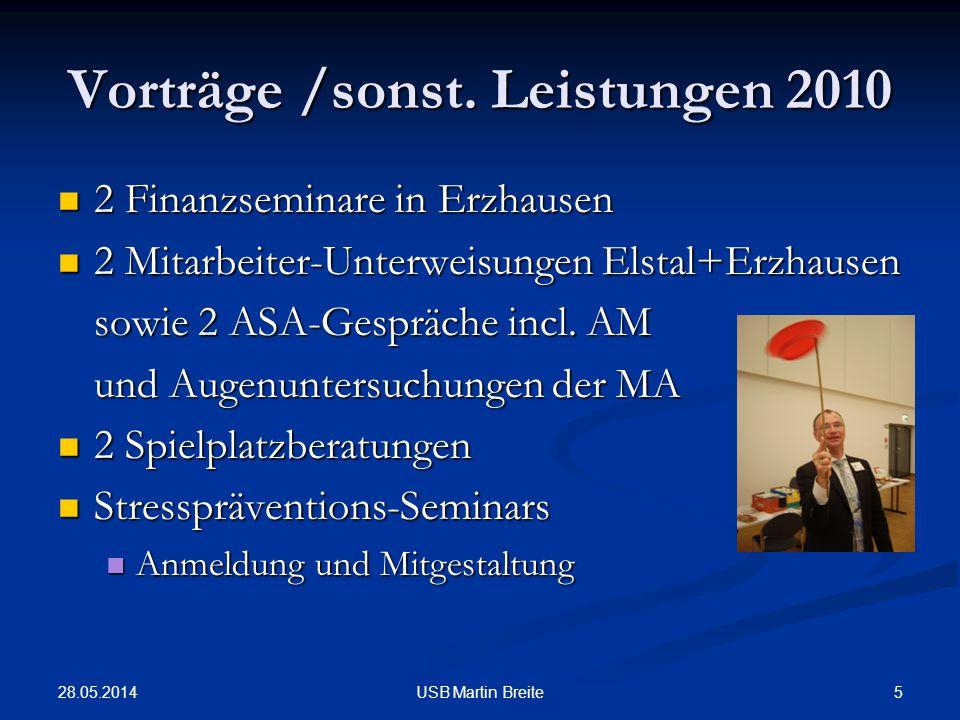 Vorträge /sonst. Leistungen 2010