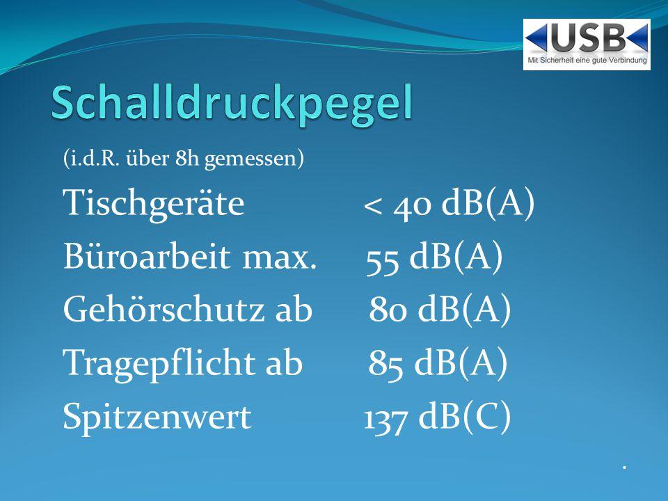 Schalldruckpegel Tischgeräte < 40 dB(A) Büroarbeit max. 55 dB(A)
