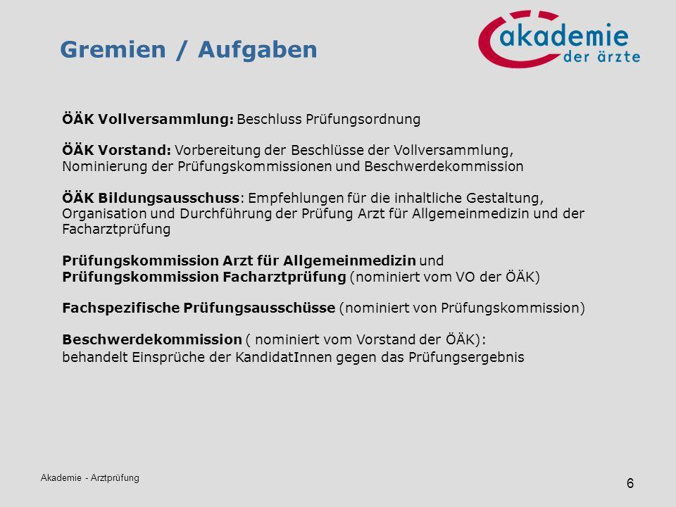 Gremien / Aufgaben ÖÄK Vollversammlung: Beschluss Prüfungsordnung