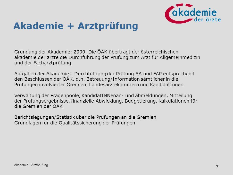 Akademie + Arztprüfung