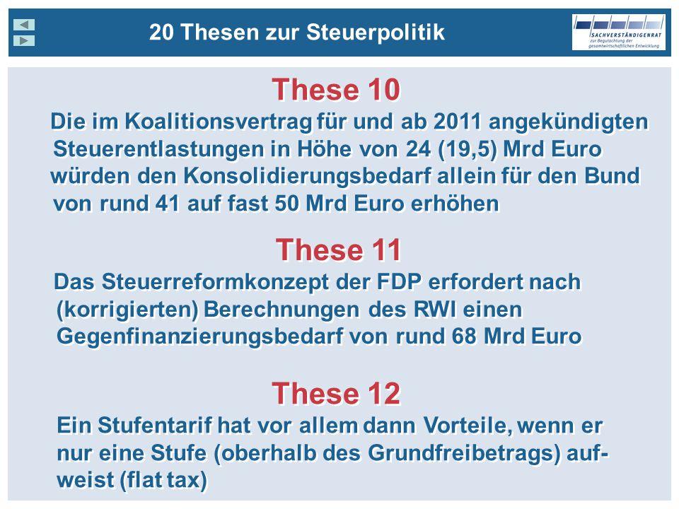 These 10 These 11 These 12 20 Thesen zur Steuerpolitik