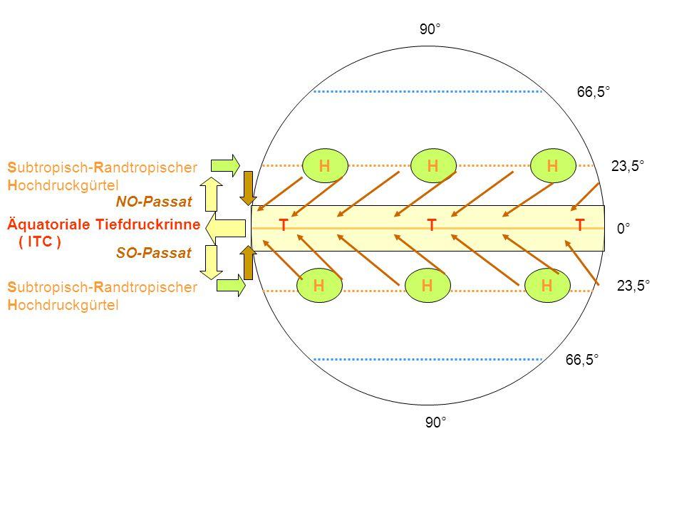 H Subtropisch-Randtropischer Hochdruckgürtel NO-Passat