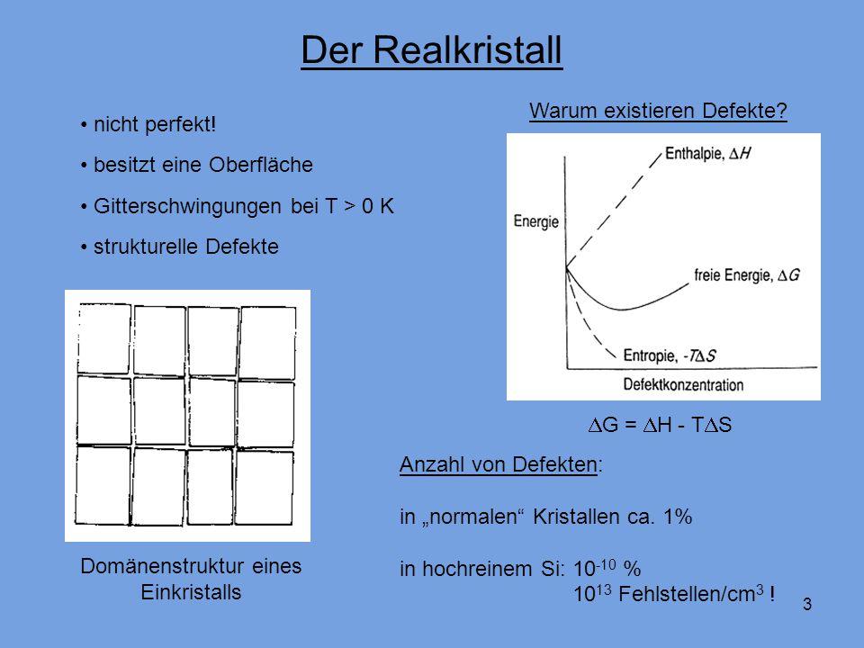 Der Realkristall Warum existieren Defekte • nicht perfekt!