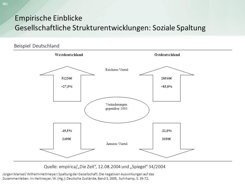 """Quelle: empirica/""""Die Zeit , 12.08.2004 und """"Spiegel 34/2004"""
