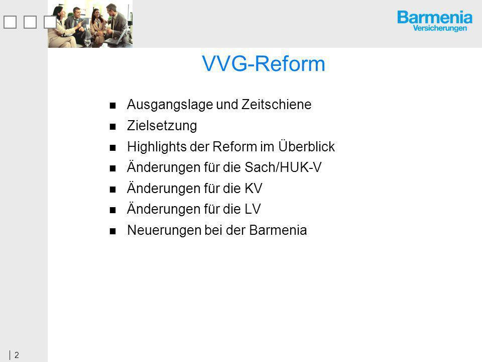 VVG-Reform Ausgangslage und Zeitschiene Zielsetzung