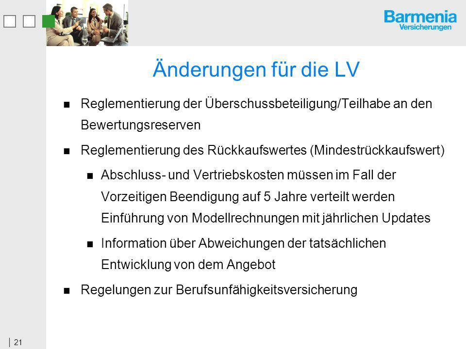 Änderungen für die LV Reglementierung der Überschussbeteiligung/Teilhabe an den Bewertungsreserven.