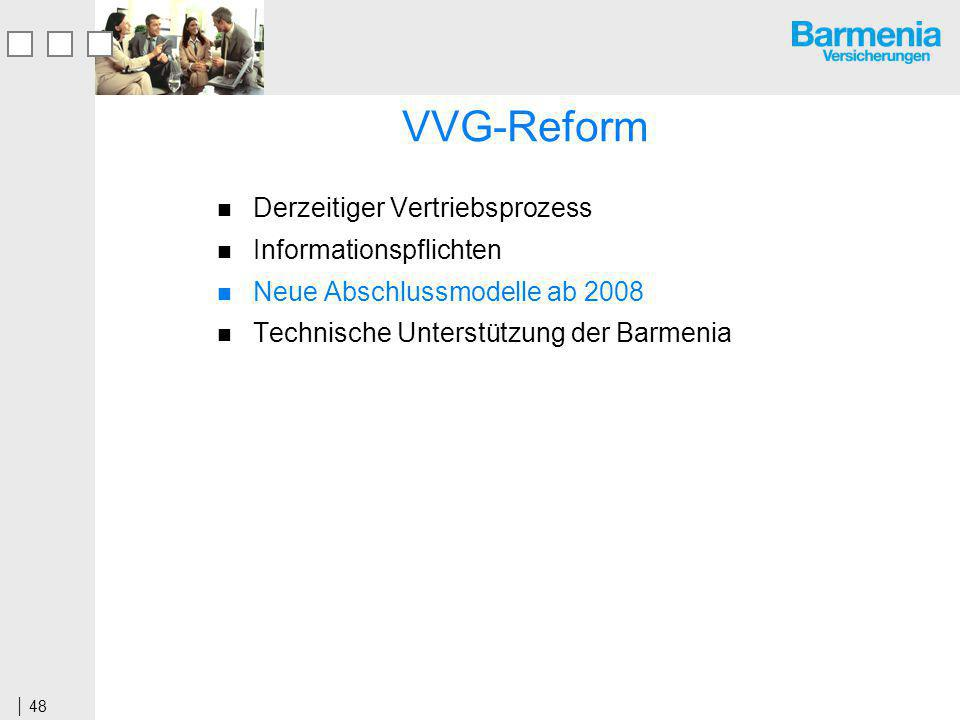 VVG-Reform Derzeitiger Vertriebsprozess Informationspflichten