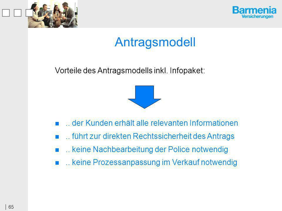 Antragsmodell Vorteile des Antragsmodells inkl. Infopaket: