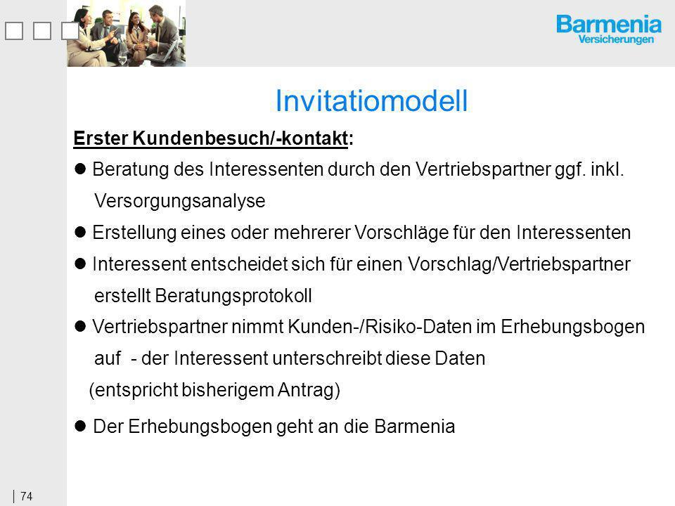 Invitatiomodell