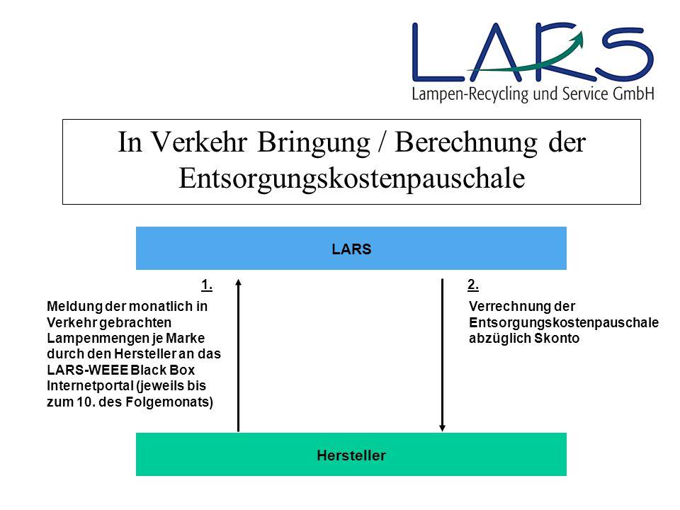 In Verkehr Bringung / Berechnung der Entsorgungskostenpauschale