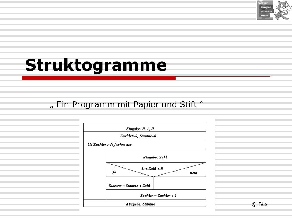""""""" Ein Programm mit Papier und Stift"""