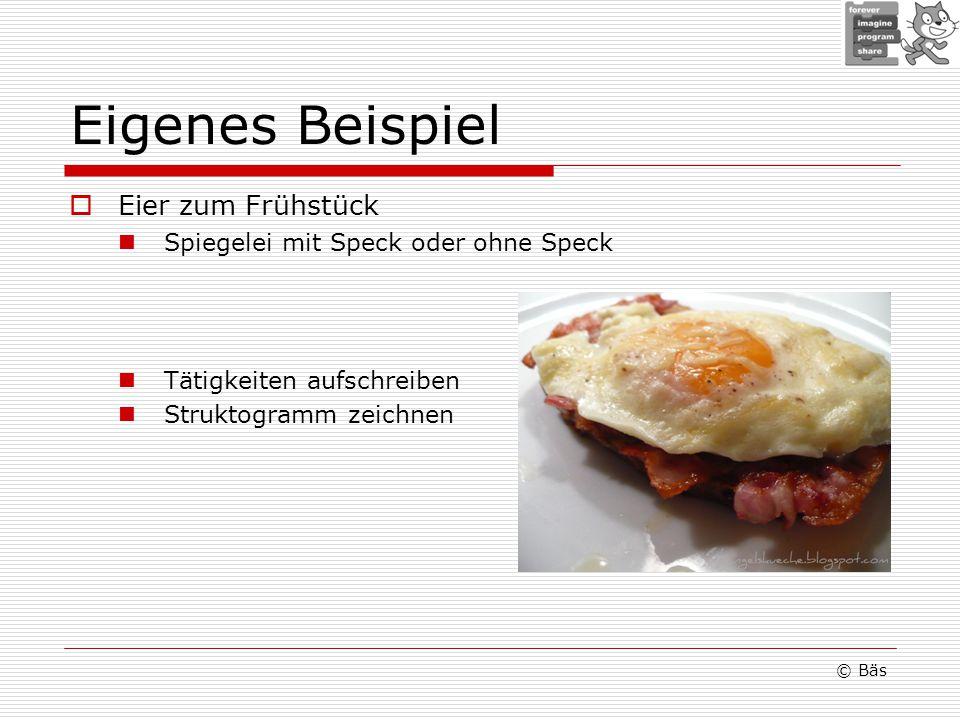 Eigenes Beispiel Eier zum Frühstück