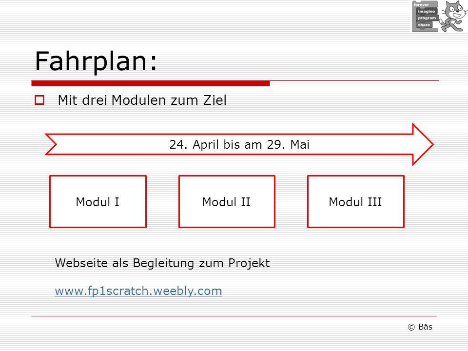 Fahrplan: Mit drei Modulen zum Ziel 24. April bis am 29. Mai Modul I