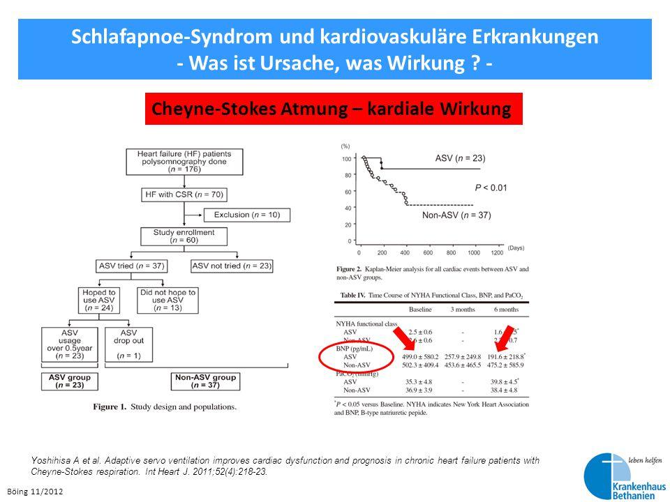 Schlafapnoe-Syndrom und kardiovaskuläre Erkrankungen