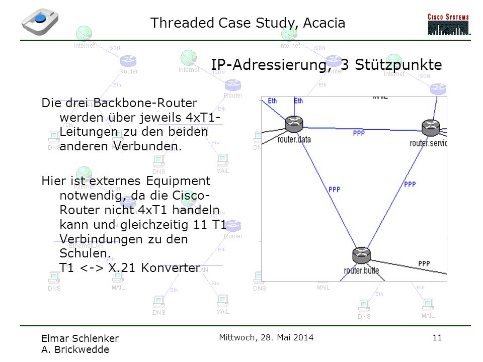 IP-Adressierung, 3 Stützpunkte