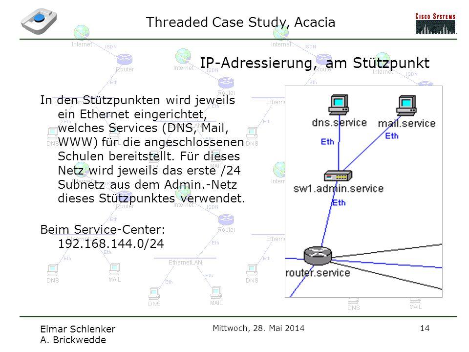 IP-Adressierung, am Stützpunkt