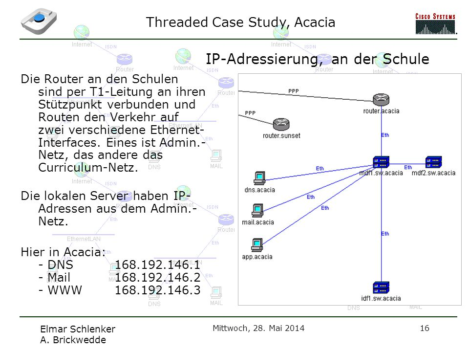 IP-Adressierung, an der Schule