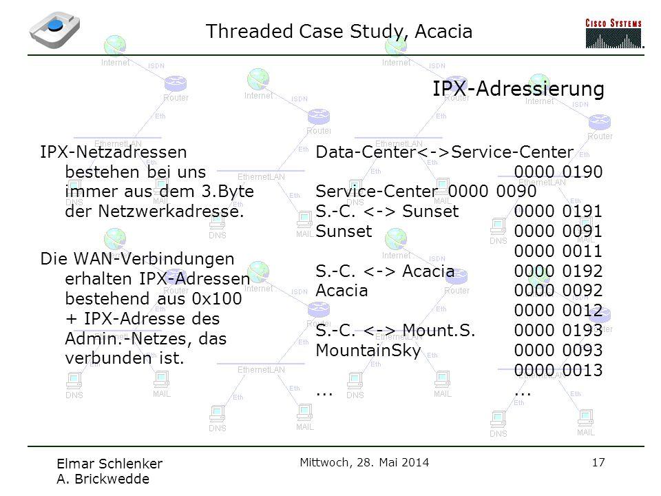 IPX-Adressierung IPX-Netzadressen bestehen bei uns immer aus dem 3.Byte der Netzwerkadresse.