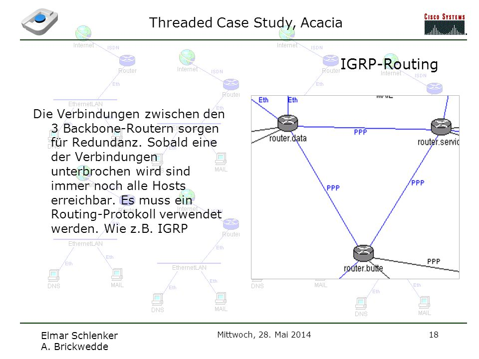 IGRP-Routing